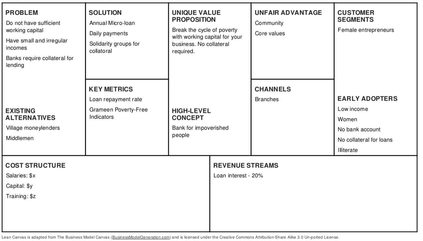 Why and How to Model a Social Business on the Lean Canvas